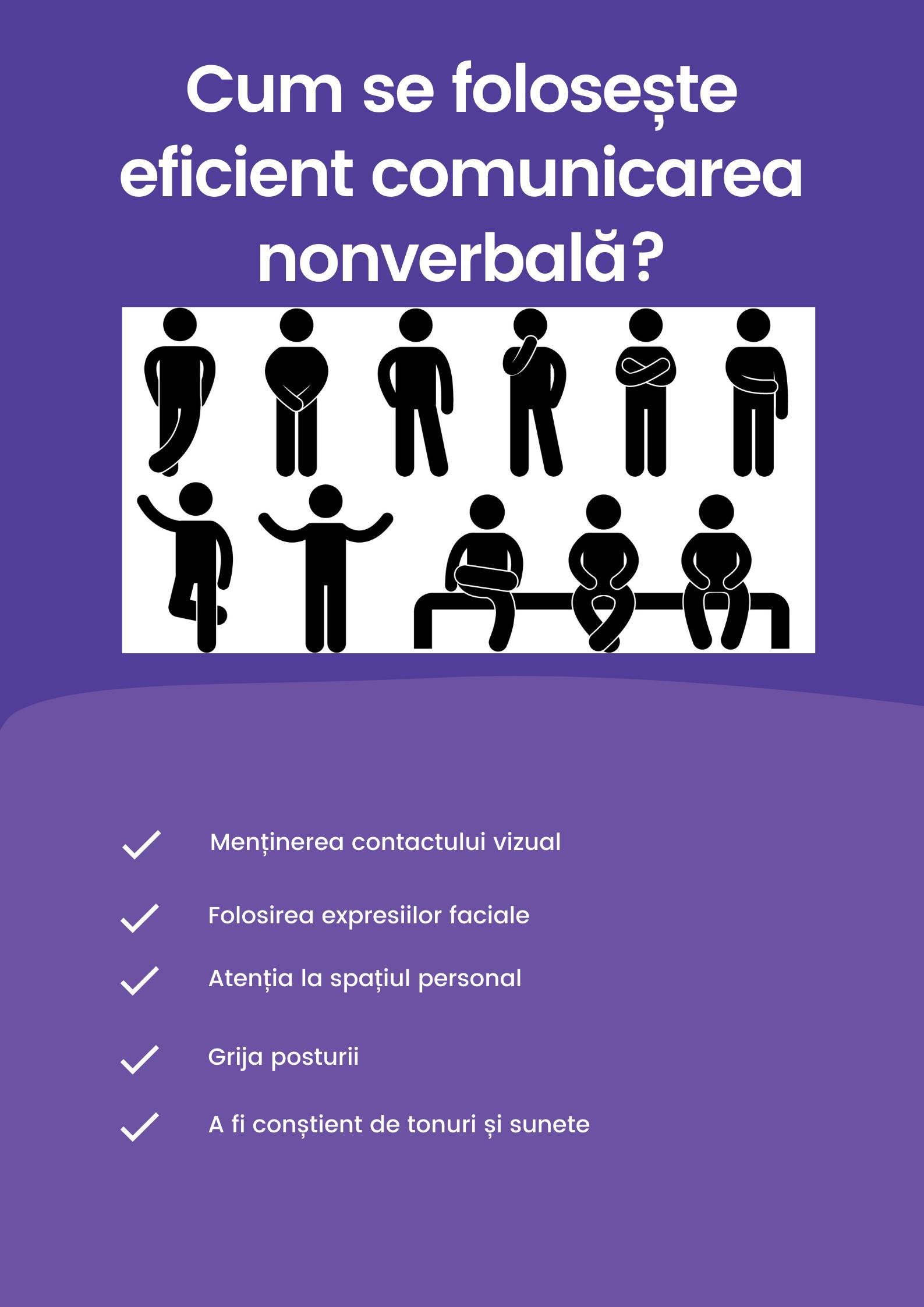 dating și comunicare nonverbală