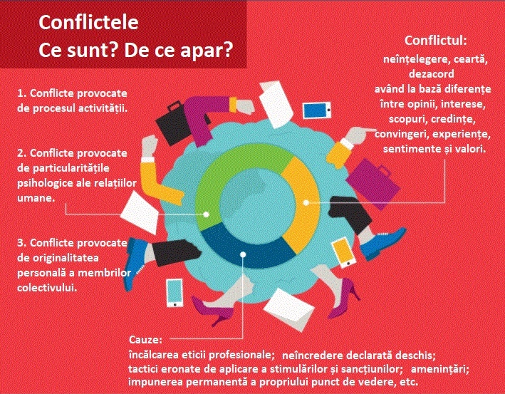 CCR așteaptă puncte de vedere în conflictul președinte-Parlament până în 14 februarie